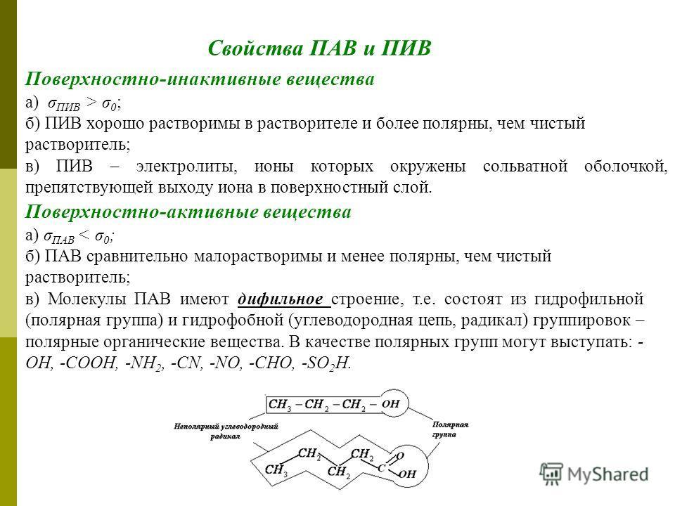 21 Свойства ПАВ и ПИВ Поверхностно-инактивные вещества а) σ ПИВ > σ 0 ; б) ПИВ хорошо растворимы в растворителе и более полярны, чем чистый растворитель; в) ПИВ – электролиты, ионы которых окружены сольватной оболочкой, препятствующей выходу иона в п