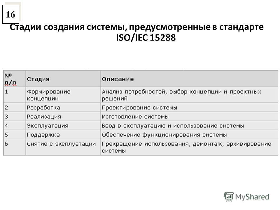 Стадии создания системы, предусмотренные в стандарте ISO/IEC 15288 16