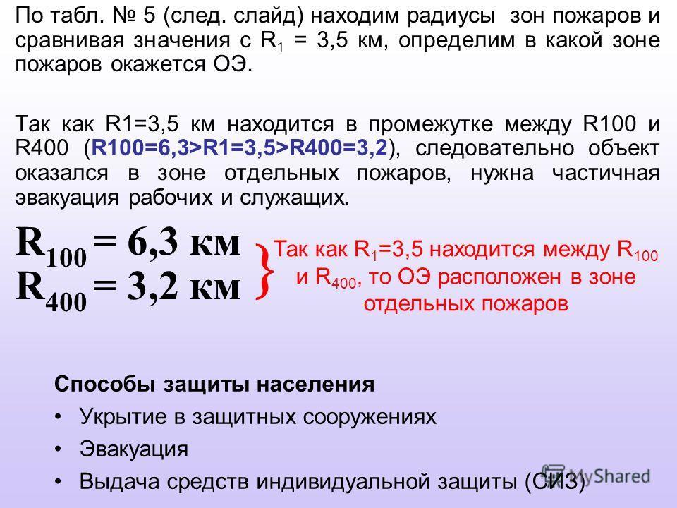По табл. 5 (след. слайд) находим радиусы зон пожаров и сравнивая значения с R 1 = 3,5 км, определим в какой зоне пожаров окажется ОЭ. Так как R1=3,5 км находится в промежутке между R100 и R400 (R100=6,3>R1=3,5>R400=3,2), следовательно объект оказался