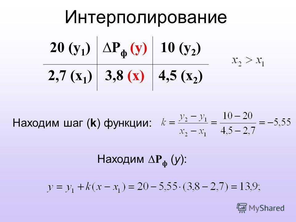 Интерполирование 20 (y 1 ) P ф (y) 10 (y 2 ) 2,7 (x 1 )3,8 (x)4,5 (x 2 ) Находим шаг (k) функции: Находим P ф (y):