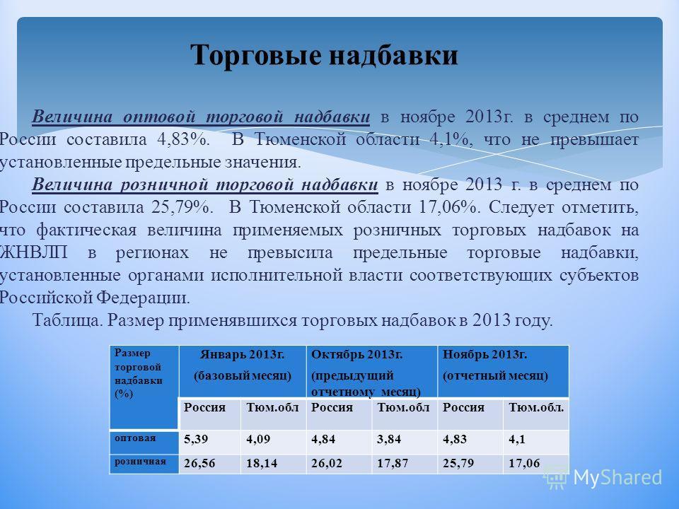 Величина оптовой торговой надбавки в ноябре 2013г. в среднем по России составила 4,83%. В Тюменской области 4,1%, что не превышает установленные предельные значения. Величина розничной торговой надбавки в ноябре 2013 г. в среднем по России составила