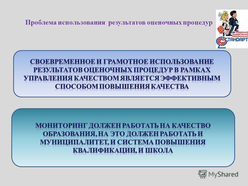 Проблема использования результатов оценочных процедур