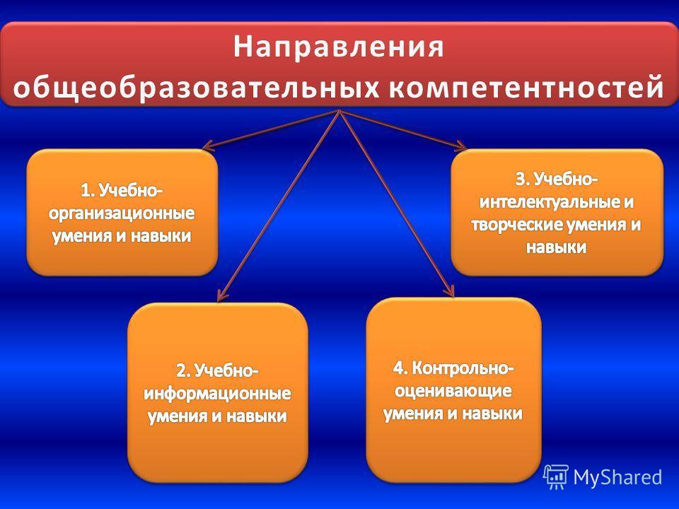 Направления общеобразовательных компетентностейобщеобразовательных компетентностей