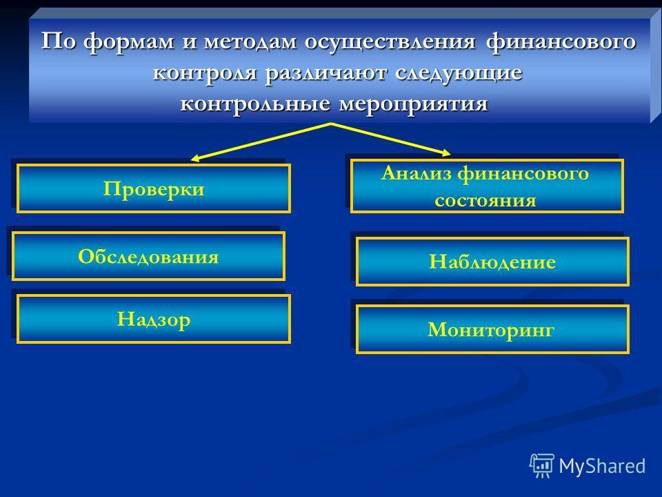 По формам и методам осуществления финансового контроля различают следующие контроля различают следующие контрольные мероприятия Проверки Анализ финансового состояния Анализ финансового состояния Обследования Надзор Наблюдение Мониторинг