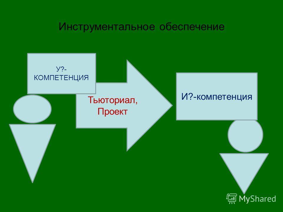 Инструментальное обеспечение Тьюториал, Проект У?- КОМПЕТЕНЦИЯ И?-компетенция