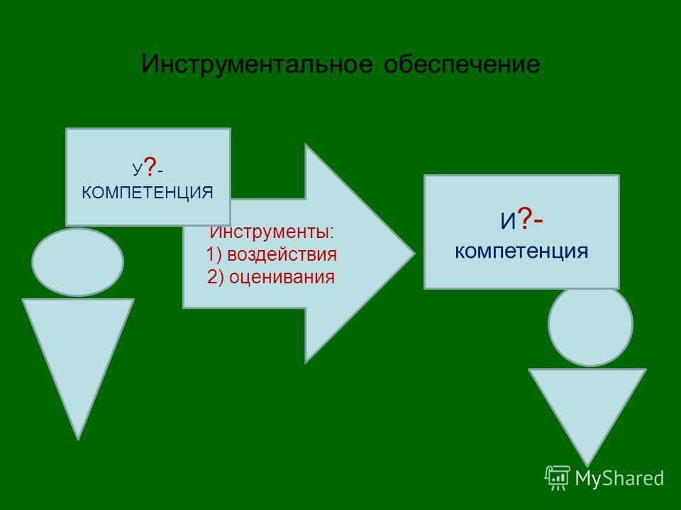 Инструментальное обеспечение Инструменты: 1) воздействия 2) оценивания У ? - КОМПЕТЕНЦИЯ И ?- компетенция