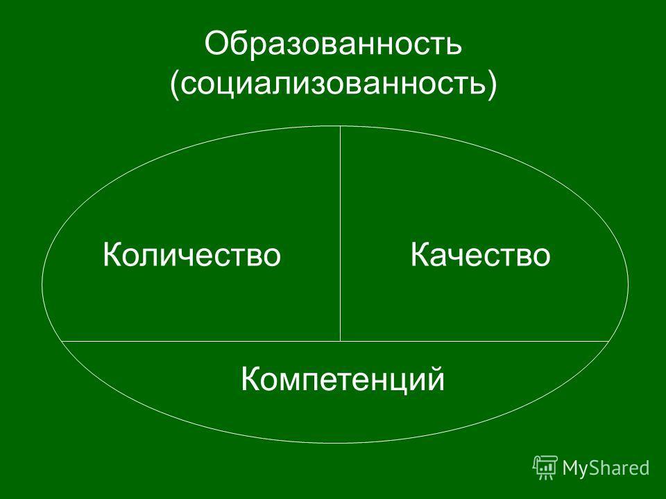 Образованность (социализованность) Компетенций КоличествоКачество