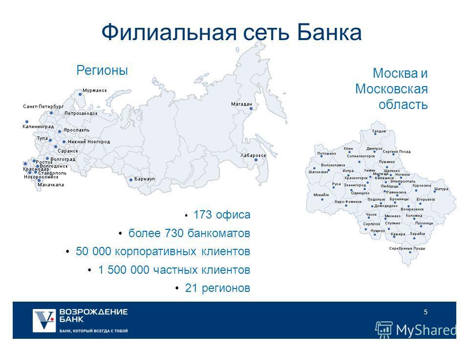 5 Москва и Московская область Регионы Филиальная сеть Банка 173 офиса более 730 банкоматов 50 000 корпоративных клиентов 1 500 000 частных клиентов 21 регионов