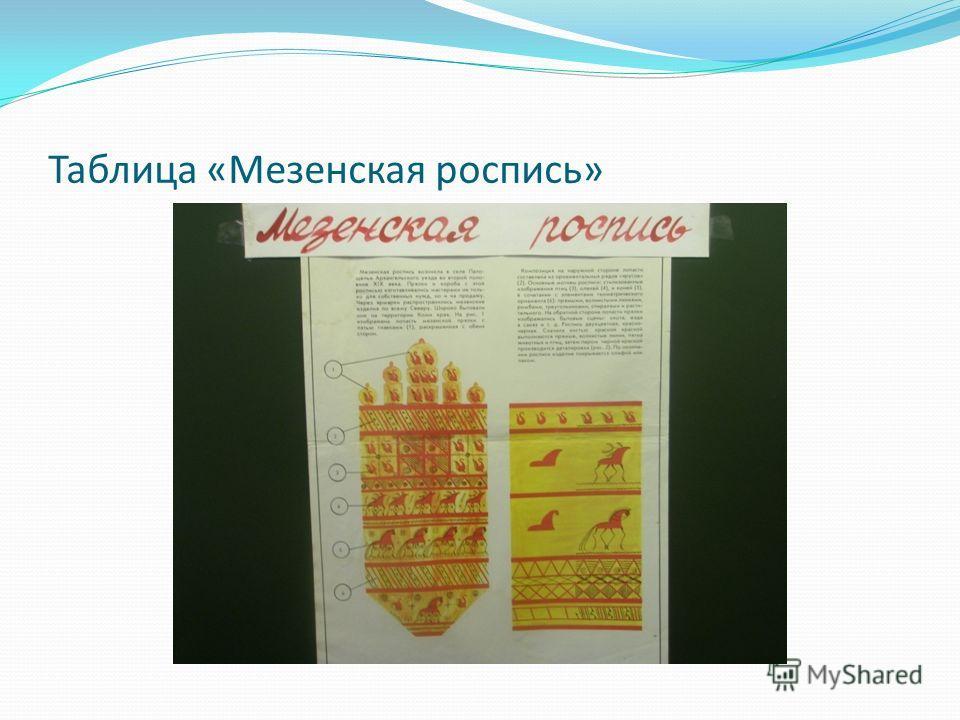 Таблица «Мезенская роспись»