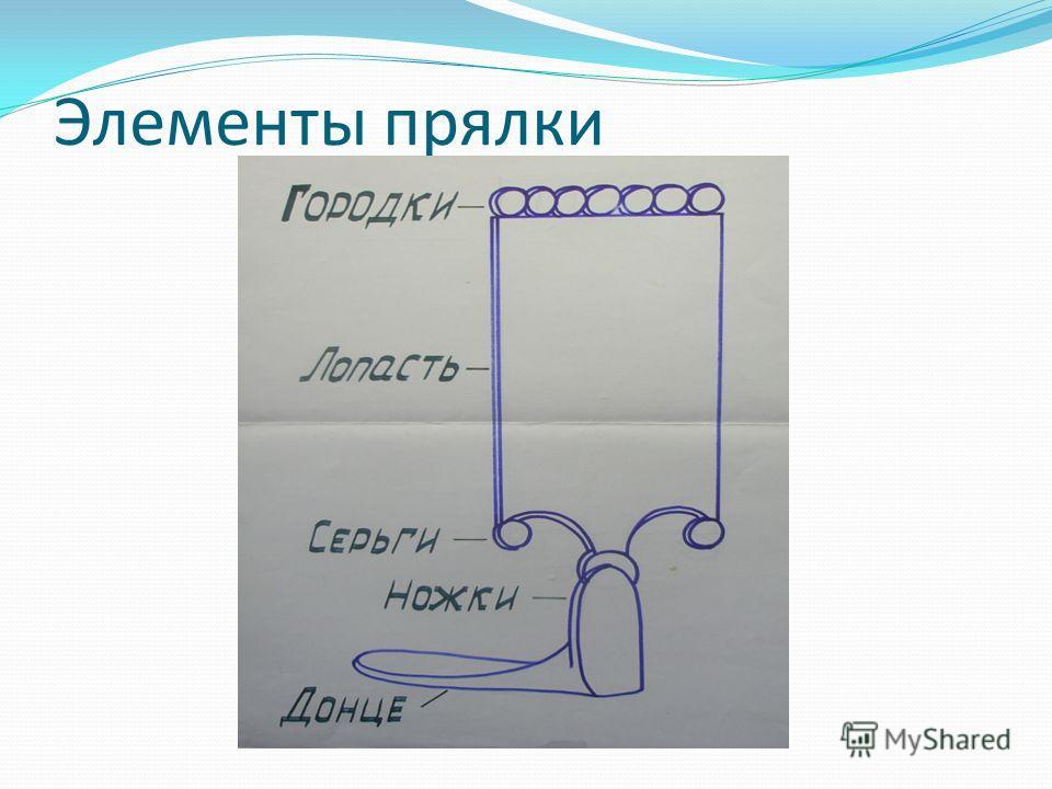 Элементы прялки