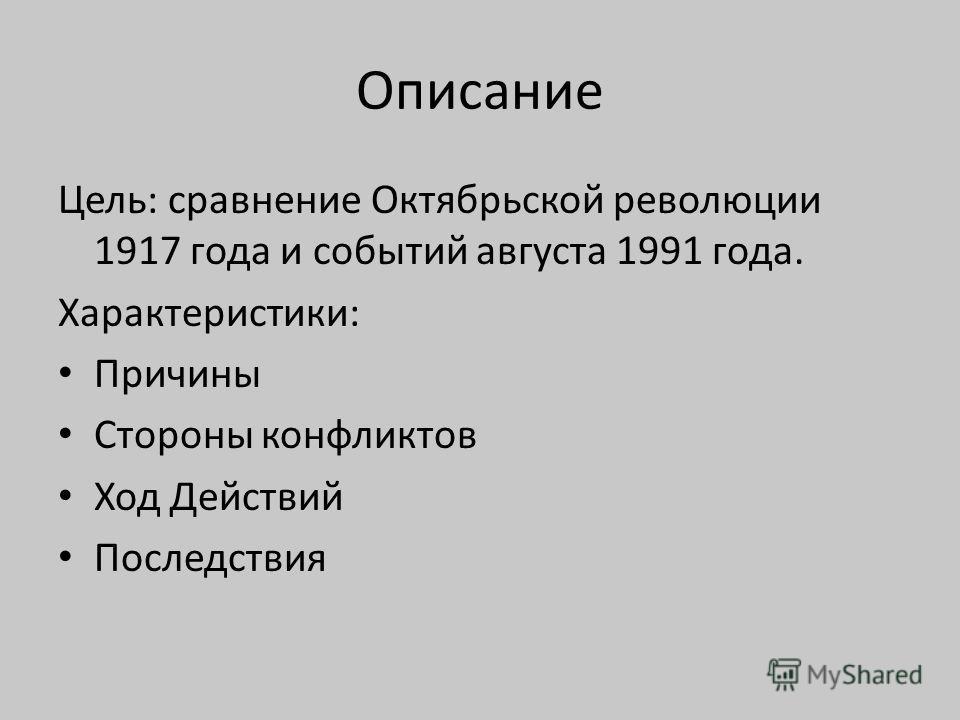 Революции в России. Творческая работа ученика 11А класса Воробьева Сергея