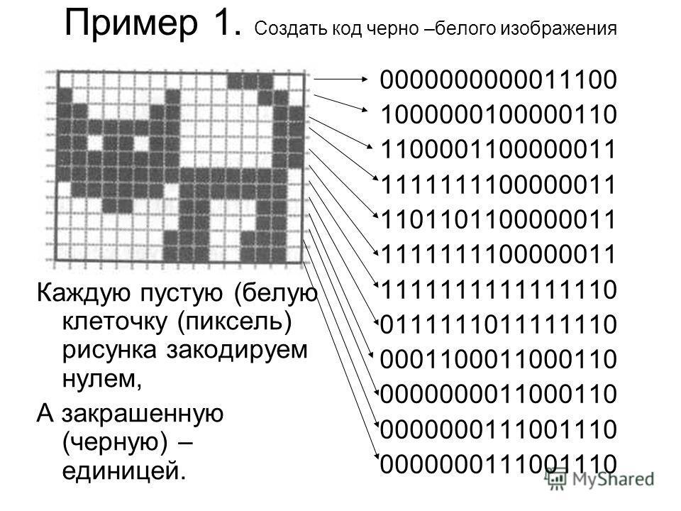 Пример 1. Создать код черно –белого изображения Каждую пустую (белую клеточку (пиксель) рисунка закодируем нулем, А закрашенную (черную) – единицей. 0000000000011100 1000000100000110 1100001100000011 1111111100000011 1101101100000011 1111111100000011