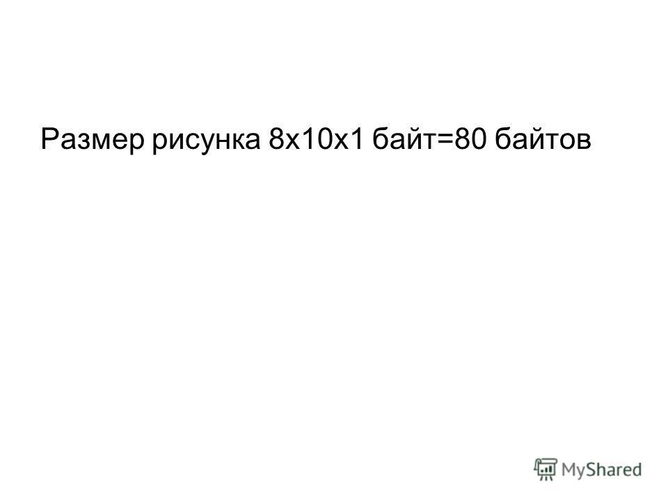 Размер рисунка 8х10х1 байт=80 байтов