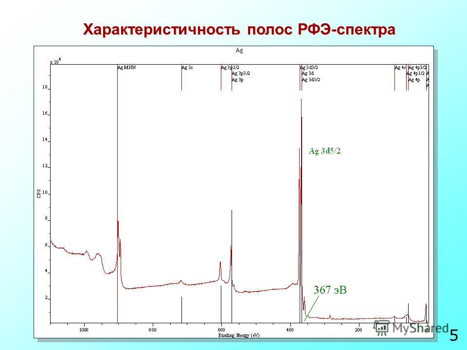 Характеристичность полос РФЭ-спектра 5