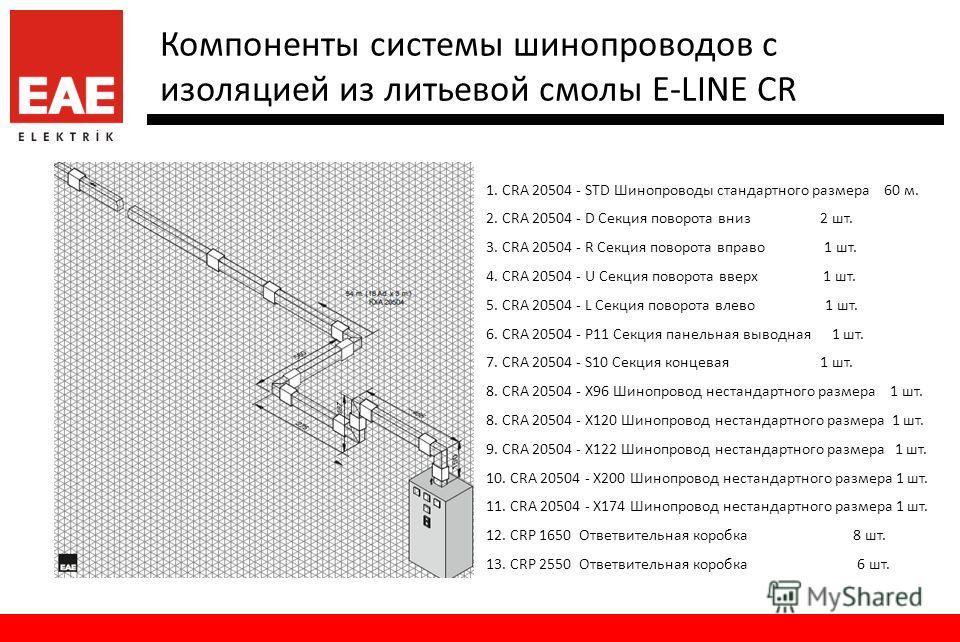 Компоненты системы шинопроводов с изоляцией из литьевой смолы E-LINE CR 1. CRA 20504 - STD Шинопроводы стандартного размера 60 м. 2. CRA 20504 - D Секция поворота вниз 2 шт. 3. CRA 20504 - R Секция поворота вправо 1 шт. 4. CRA 20504 - U Секция поворо