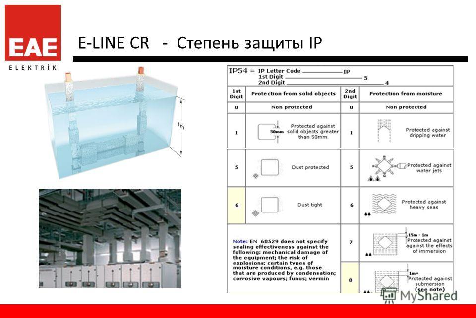 E-LINE CR - Степень защиты IP