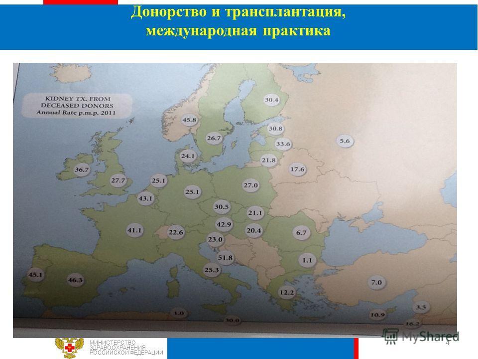 4 МИНИСТЕРСТВО ЗДРАВООХРАНЕНИЯ РОССИЙСКОЙ ФЕДЕРАЦИИ Донорство и трансплантация, международная практика