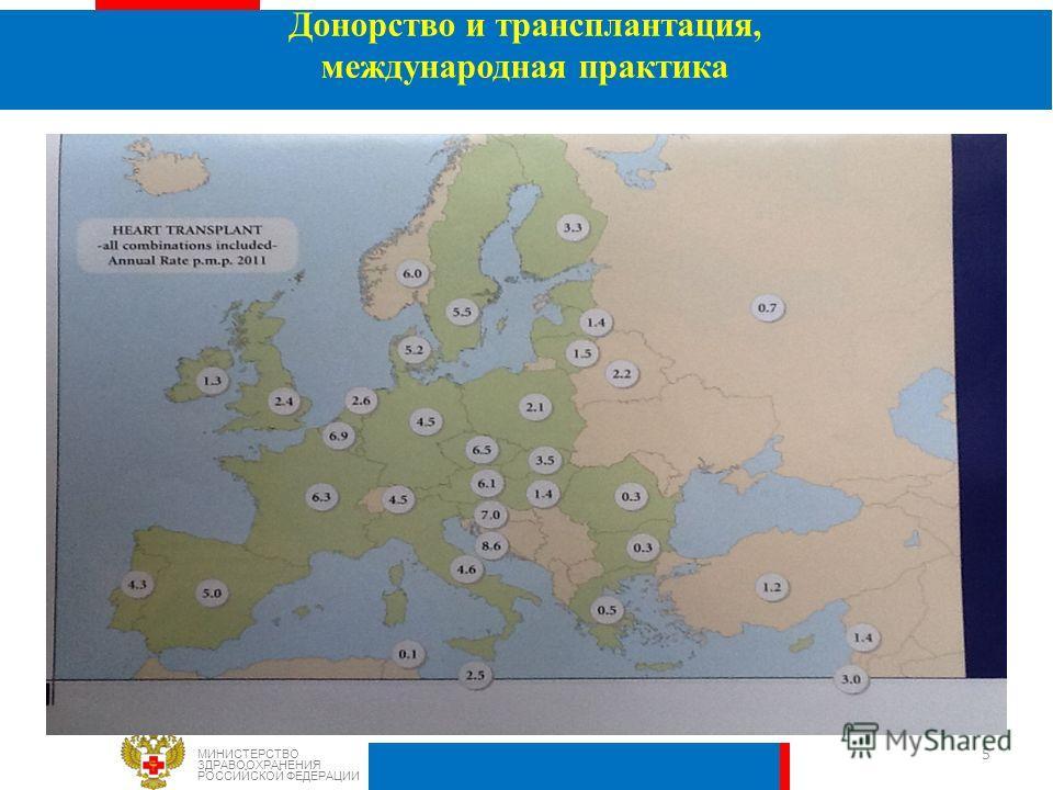5 МИНИСТЕРСТВО ЗДРАВООХРАНЕНИЯ РОССИЙСКОЙ ФЕДЕРАЦИИ Донорство и трансплантация, международная практика