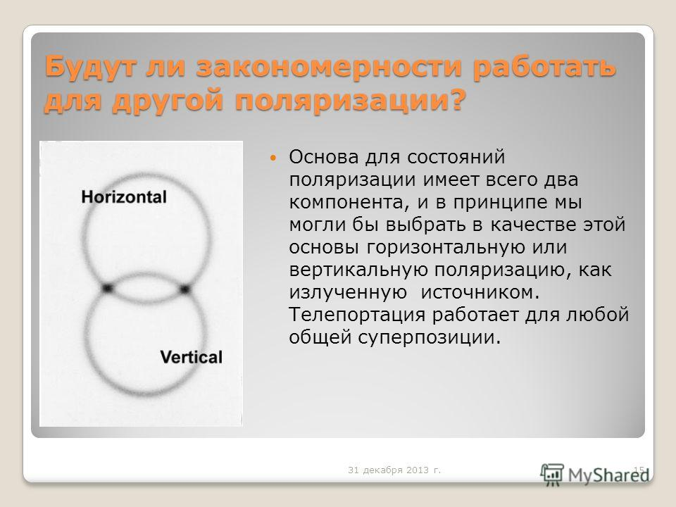Будут ли закономерности работать для другой поляризации? Основа для состояний поляризации имеет всего два компонента, и в принципе мы могли бы выбрать в качестве этой основы горизонтальную или вертикальную поляризацию, как излученную источником. Теле