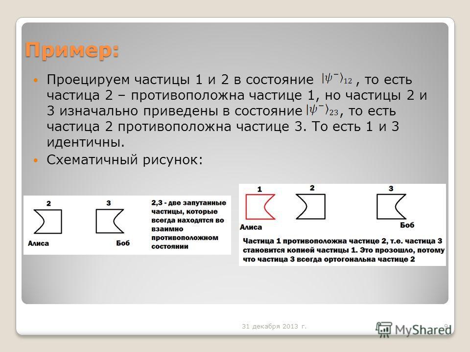 Проецируем частицы 1 и 2 в состояние, то есть частица 2 – противоположна частице 1, но частицы 2 и 3 изначально приведены в состояние, то есть частица 2 противоположна частице 3. То есть 1 и 3 идентичны. Схематичный рисунок: 31 декабря 2013 г.9 Приме