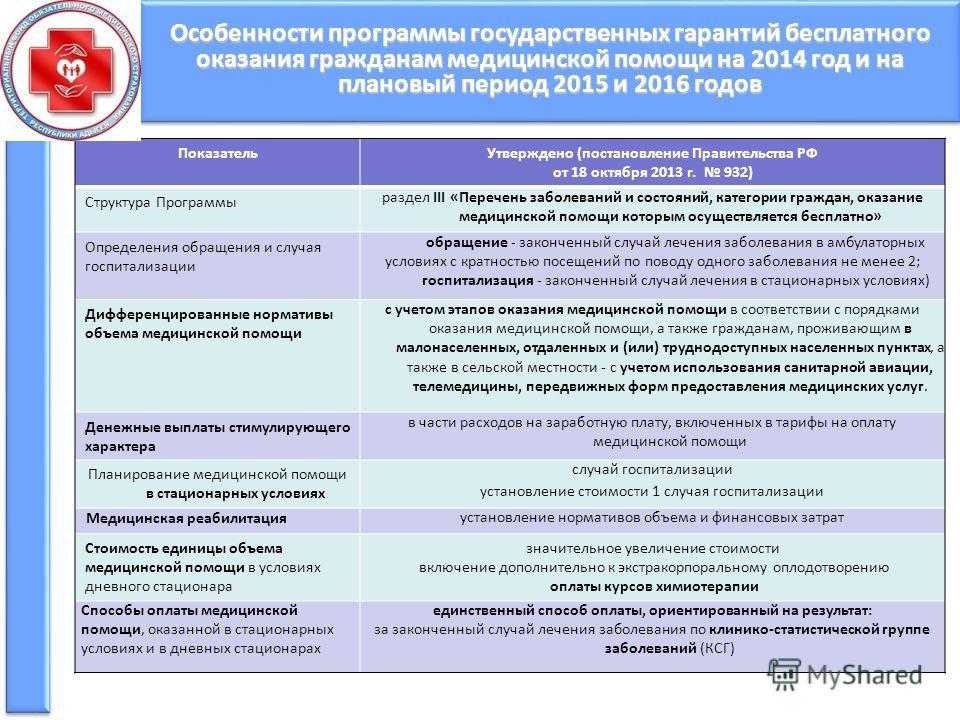 Показатель Утверждено (постановление Правительства РФ от 18 октября 2013 г. 932) Структура Программы раздел III «Перечень заболеваний и состояний, категории граждан, оказание медицинской помощи которым осуществляется бесплатно» Определения обращения