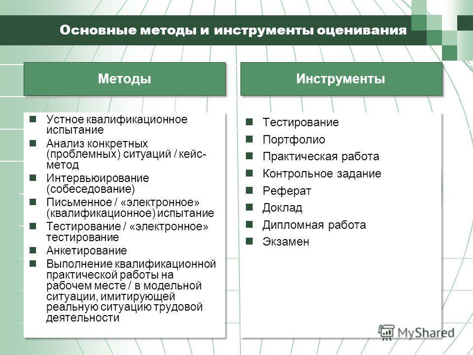 Основные методы и инструменты оценивания Методы Устное квалификационное испытание Анализ конкретных (проблемных) ситуаций / кейс- метод Интервьюирование (собеседование) Письменное / «электронное» (квалификационное) испытание Тестирование / «электронн