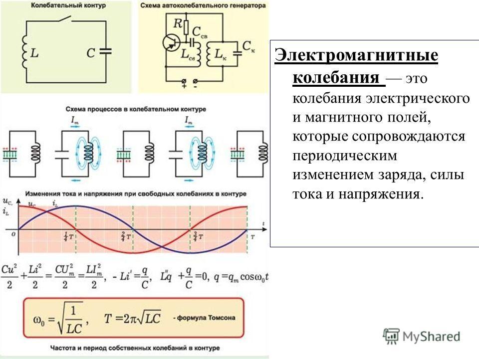 Электромагнитные колебания это колебания электрического и магнитного полей, которые сопровождаются периодическим изменением заряда, силы тока и напряжения.