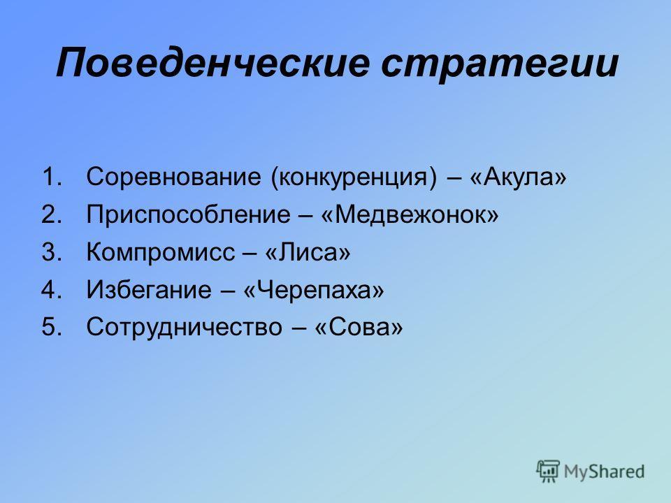 Поведенческие стратегии 1.Соревнование (конкуренция) – «Акула» 2.Приспособление – «Медвежонок» 3.Компромисс – «Лиса» 4.Избегание – «Черепаха» 5.Сотрудничество – «Сова»