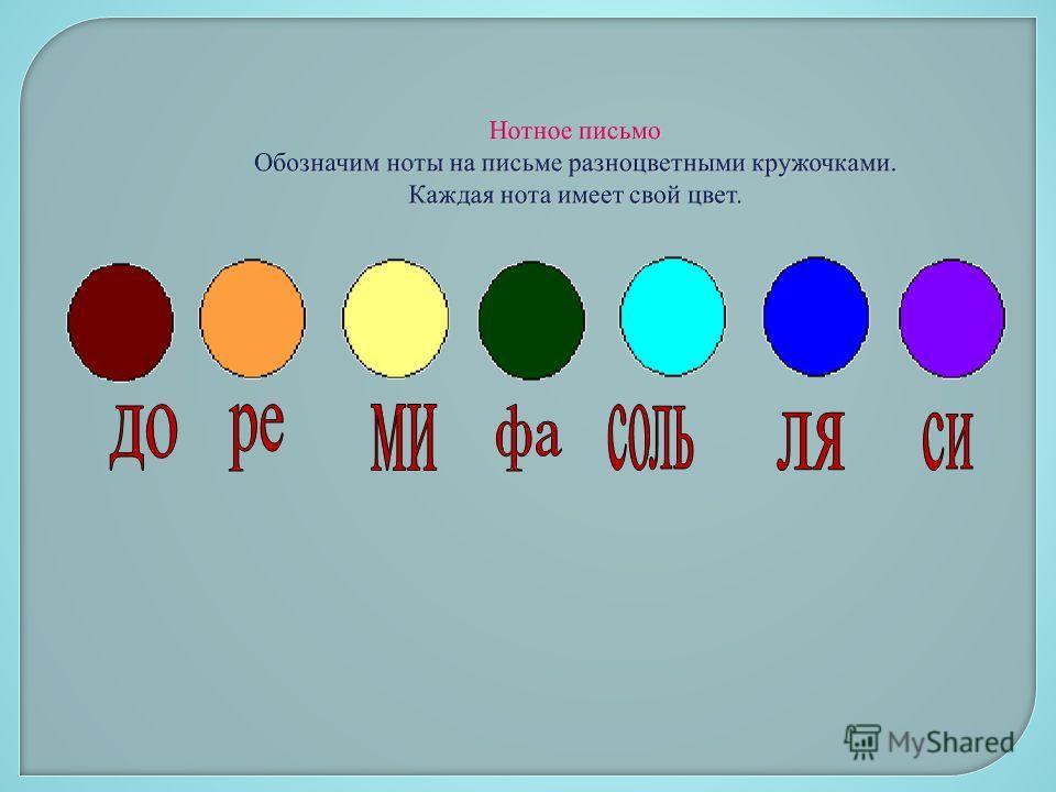 Нотное письмо Обозначим ноты на письме разноцветными кружочками. Каждая нота имеет свой цвет.