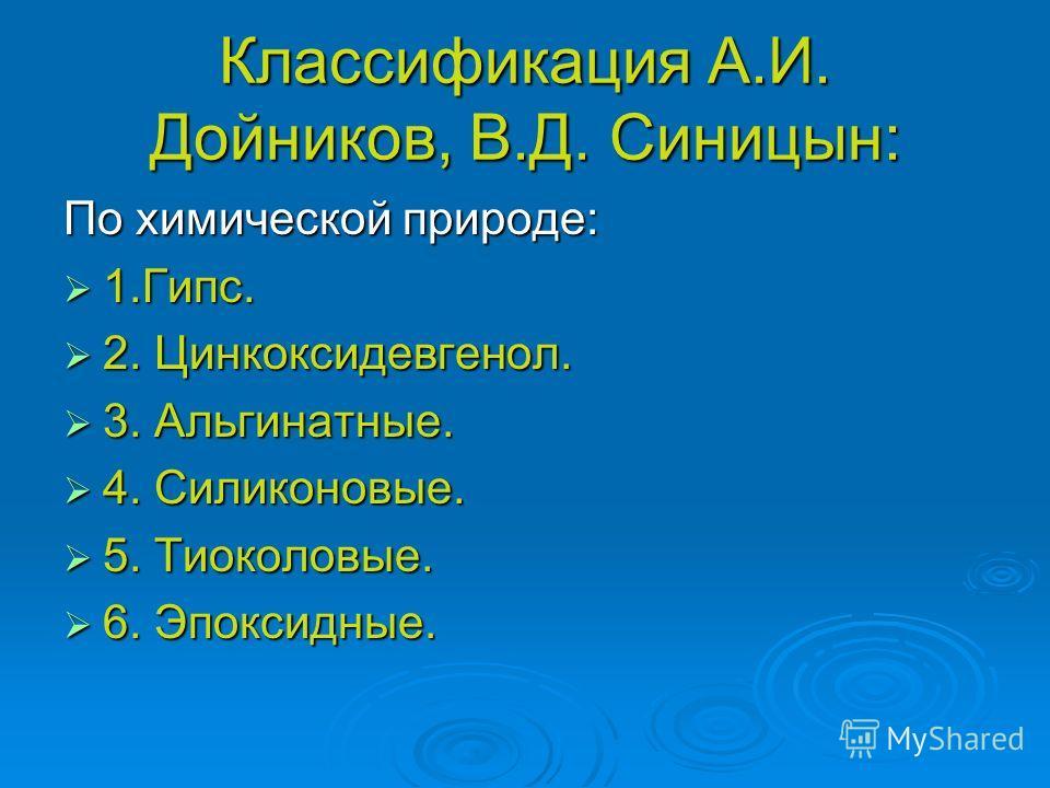 Классификация А.И. Дойников, В.Д. Синицын: По химической природе: 1.Гипс. 1.Гипс. 2. Цинкоксидевгенол. 2. Цинкоксидевгенол. 3. Альгинатные. 3. Альгинатные. 4. Силиконовые. 4. Силиконовые. 5. Тиоколовые. 5. Тиоколовые. 6. Эпоксидные. 6. Эпоксидные.