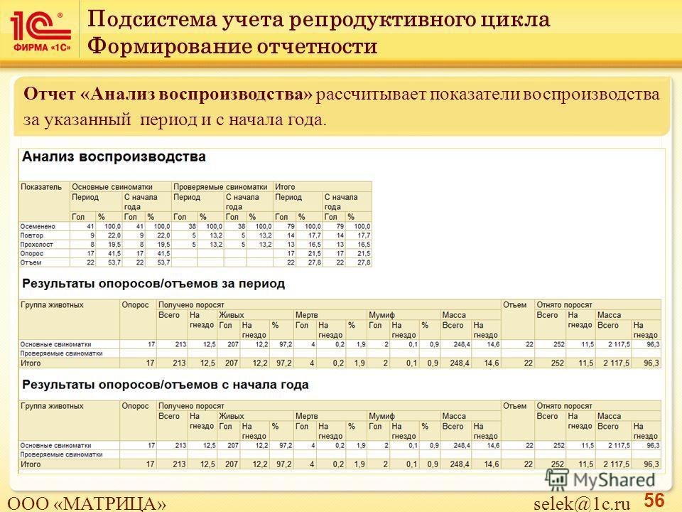 56 Отчет «Анализ воспроизводства» рассчитывает показатели воспроизводства за указанный период и с начала года. Подсистема учета репродуктивного цикла Формирование отчетности ООО «МАТРИЦА» selek@1c.ru