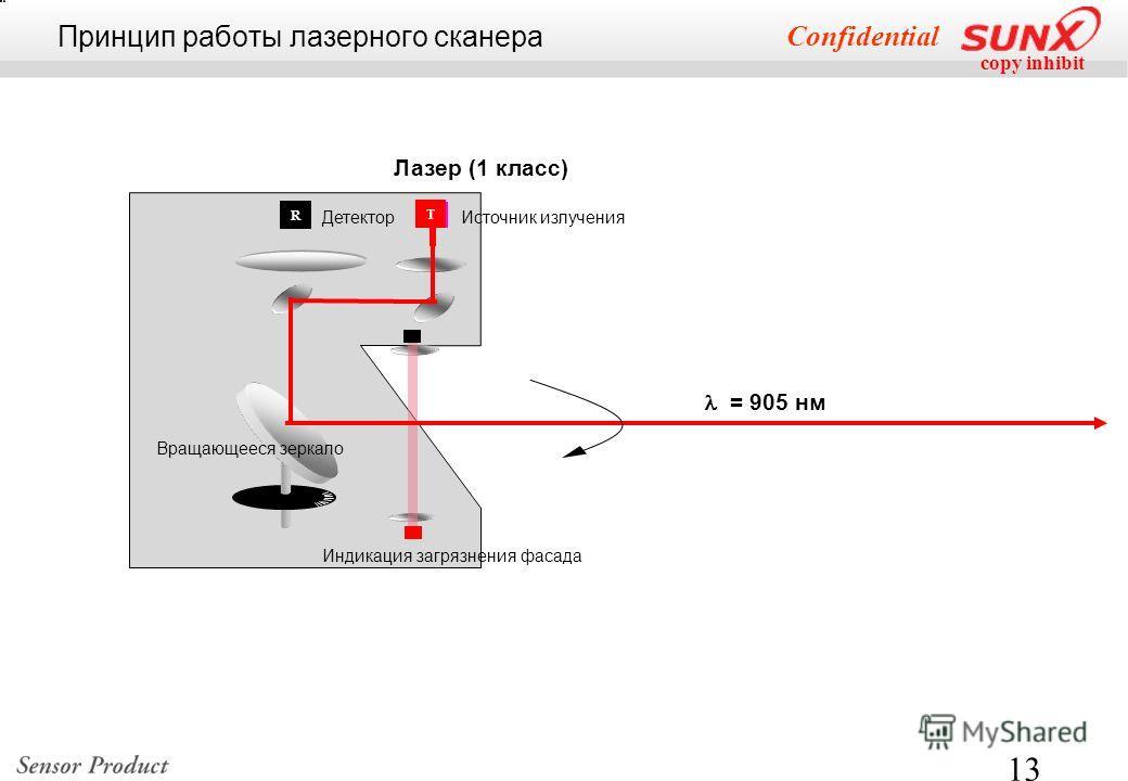 copy inhibit Confidential 13 T R = 905 нм Принцип работы лазерного сканера Лазер (1 класс) Источник излученияДетектор Индикация загрязнения фасада Вращающееся зеркало