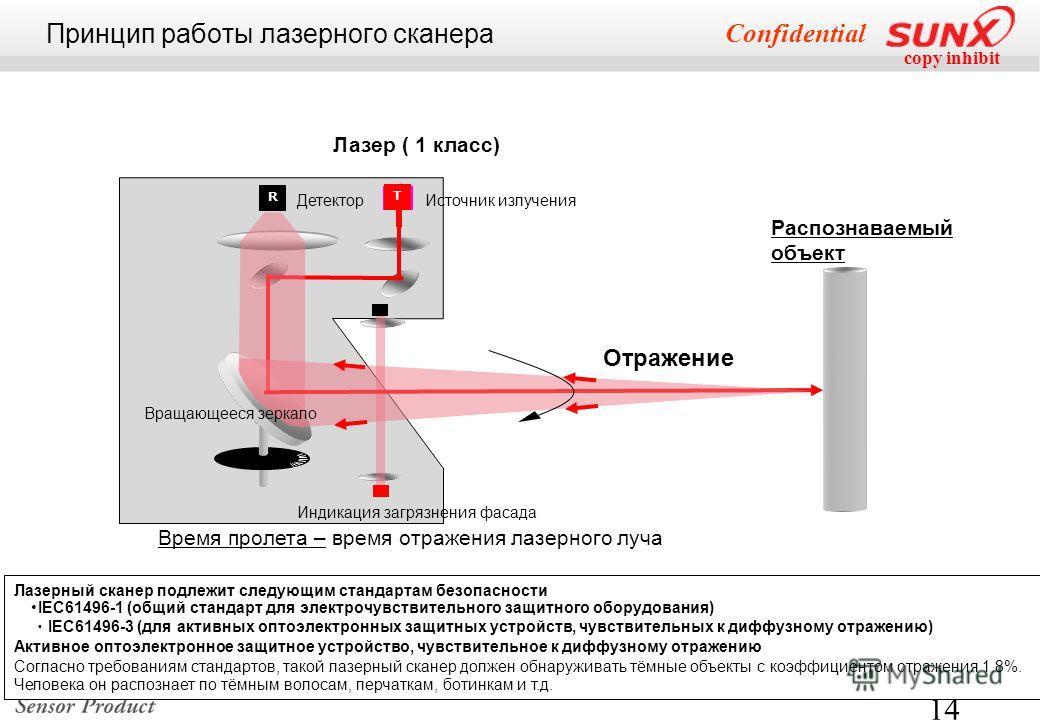 copy inhibit Confidential 14 T R Распознаваемый объект Отражение Время пролета – время отражения лазерного луча Лазерный сканер подлежит следующим стандартам безопасности IEC61496-1 (общий стандарт для электрочувствительного защитного оборудования) I