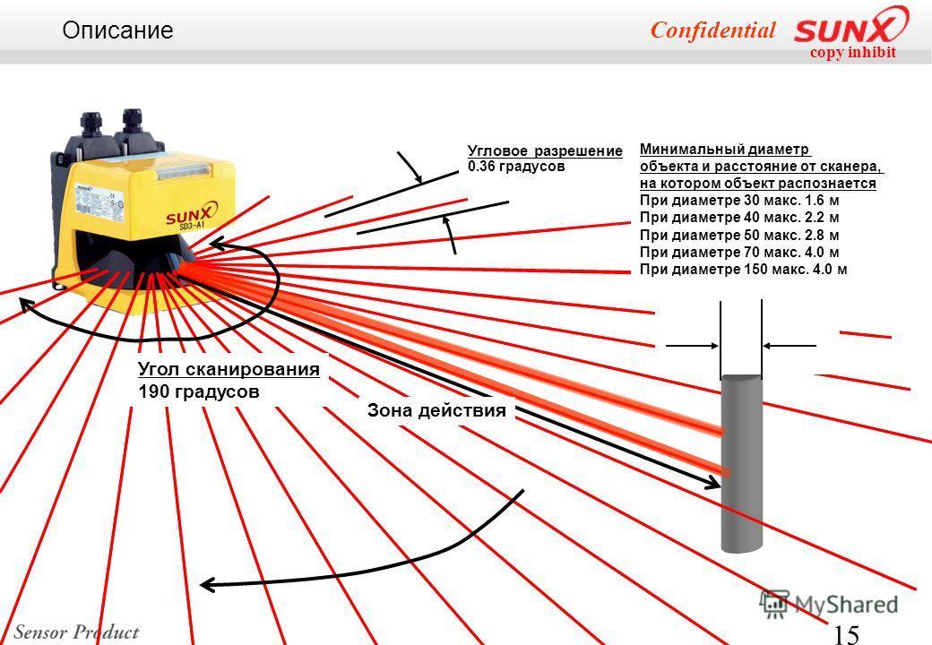 copy inhibit Confidential 15 Описание Угловое разрешение 0.36 градусов Минимальный диаметр объекта и расстояние от сканера, на котором объект распознается При диаметре 30 макс. 1.6 м При диаметре 40 макс. 2.2 м При диаметре 50 макс. 2.8 м При диаметр