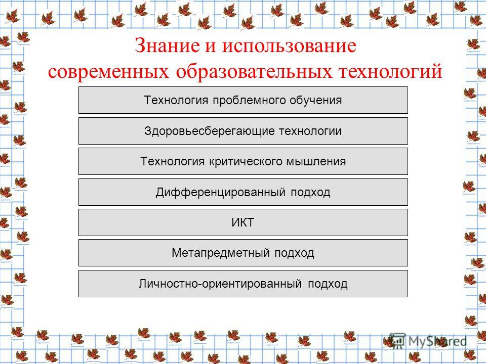 Знание и использование современных образовательных технологий Технология проблемного обучения Здоровьесберегающие технологии Технология критического мышления Дифференцированный подход ИКТ Метапредметный подход Личностно-ориентированный подход