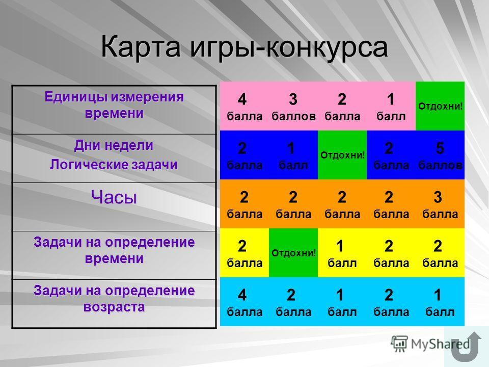 игра раздеть учителя по математике: