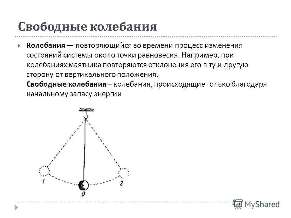 Свободные колебания Колебания повторяющийся во времени процесс изменения состояний системы около точки равновесия. Например, при колебаниях маятника повторяются отклонения его в ту и другую сторону от вертикального положения. Свободные колебания – ко
