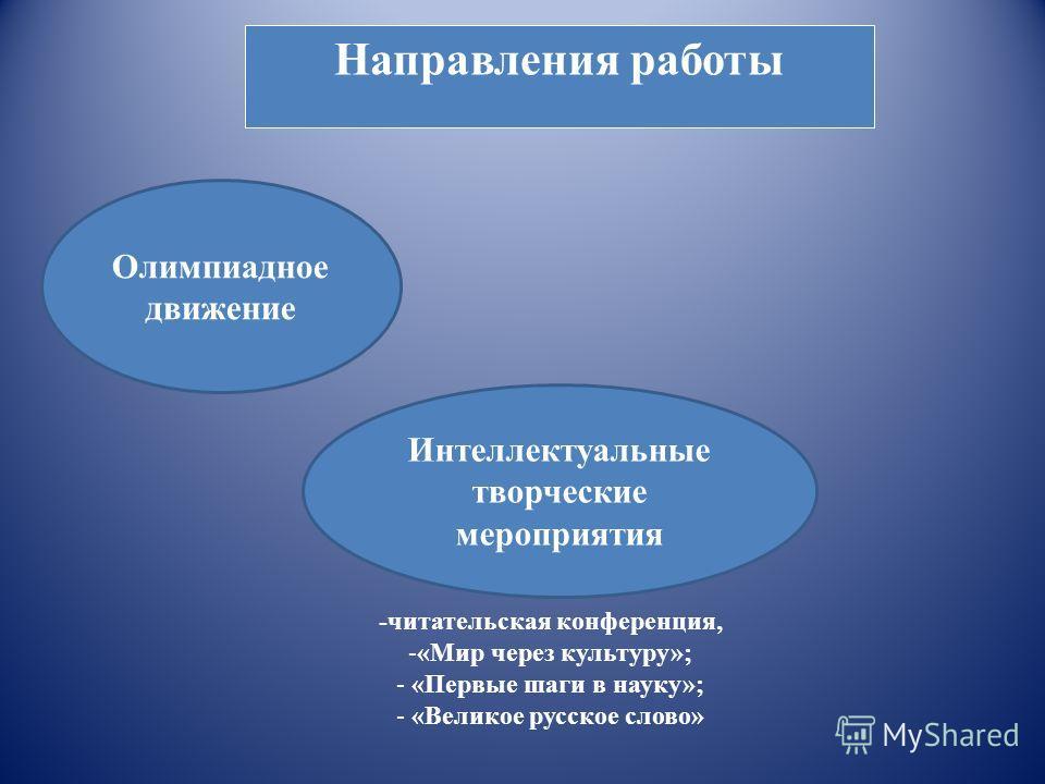 Направления работы Олимпиадное движение Интеллектуальные творческие мероприятия -читательская конференция, -«Мир через культуру»; - «Первые шаги в науку»; - «Великое русское слово»