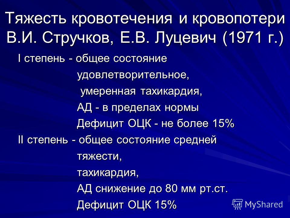 Тяжесть кровотечения и кровопотери В.И. Стручков, Е.В. Луцевич (1971 г.) I степень - общее состояние удовлетворительное, удовлетворительное, умеренная тахикардия, умеренная тахикардия, АД - в пределах нормы АД - в пределах нормы Дефицит ОЦК - не боле