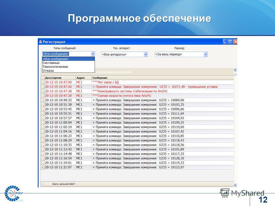 www.tvel.ru Программное обеспечение 12