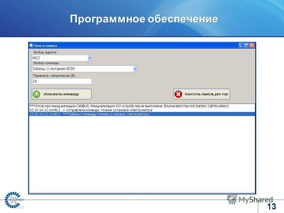 www.tvel.ru Программное обеспечение 13