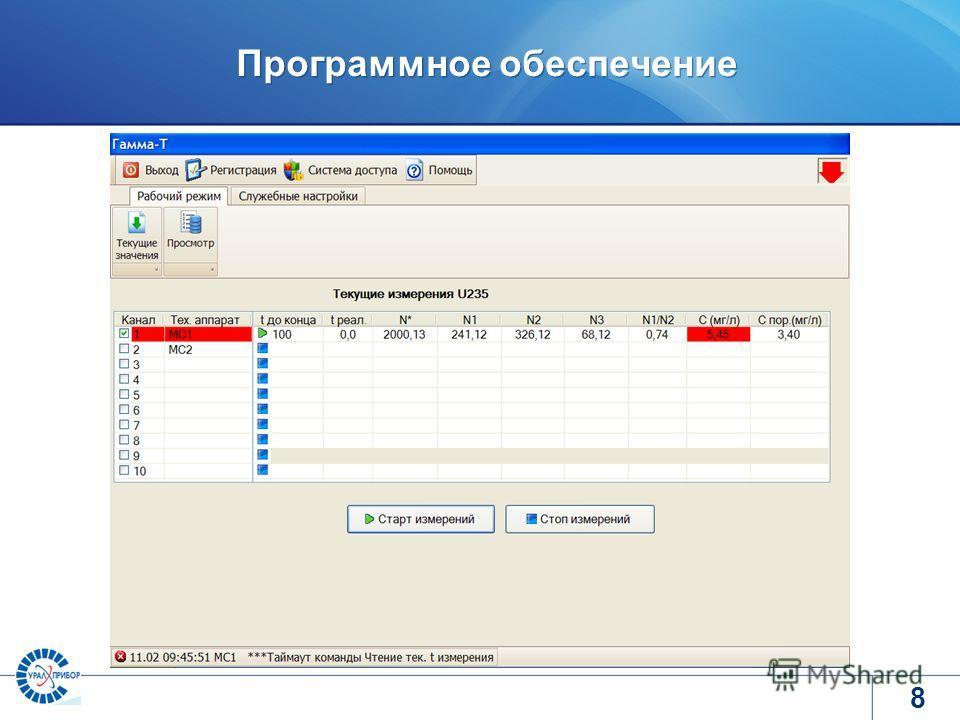 www.tvel.ru Программное обеспечение 8