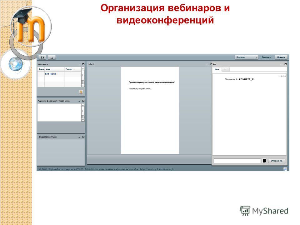 Организация вебинаров и видеоконференций
