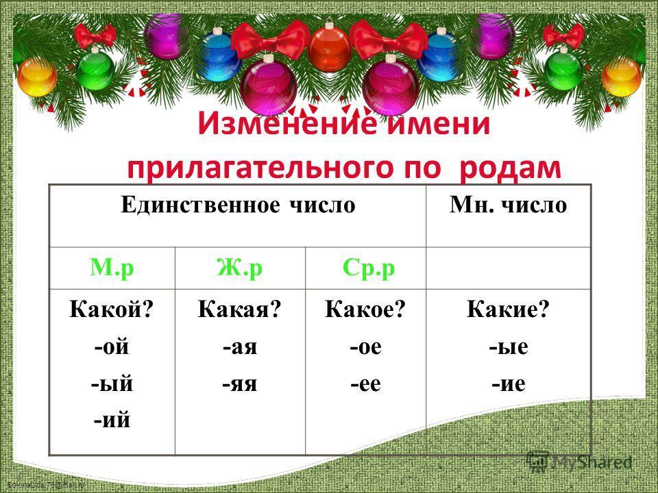 FokinaLida.75@mail.ru Единственное числоМн. число М.рЖ.р Ср.р Какой? -ой -ый -ий Какая? -ая -яя Какое? -ое -ее Какие? -ые -ие Изменение имени прилагательного по родам 9