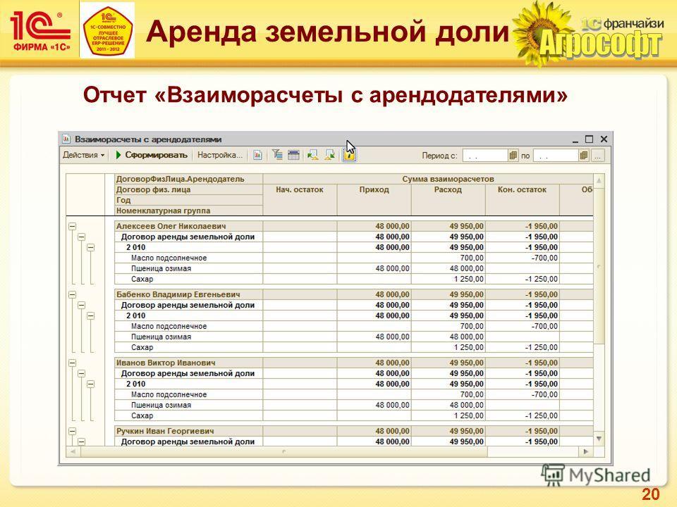 20 Аренда земельной доли Отчет «Взаиморасчеты с арендодателями»