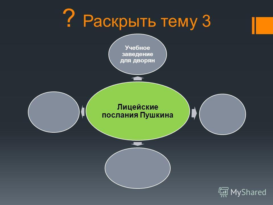 ? Раскрыть тему 3 Лицейские послания Пушкина Учебное заведение для дворян