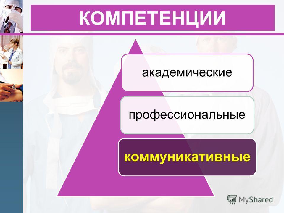 КОМПЕТЕНЦИИ академическиепрофессиональные коммуникативные