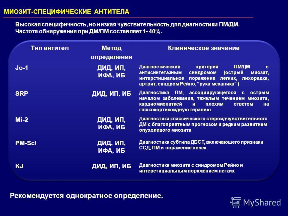 МИОЗИТ-СПЕЦИФИЧЕСКИЕ АНТИТЕЛА Тип антителМетод определения Клиническое значение Jo-1ДИД, ИП, ИФА, ИБ Диагностический критерий ПМ/ДМ с антисинтетазным синдромом (острый миозит, интерстициальное поражение легких, лихорадка, артрит, синдром Рейно, рука