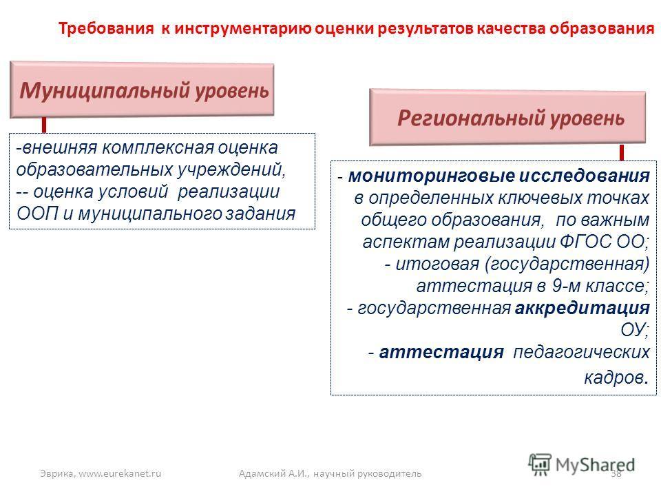 Требования к инструментарию оценки результатов качества образования -внешняя комплексная оценка образовательных учреждений, -- оценка условий реализации ООП и муниципального задания - мониторинговые исследования в определенных ключевых точках общего