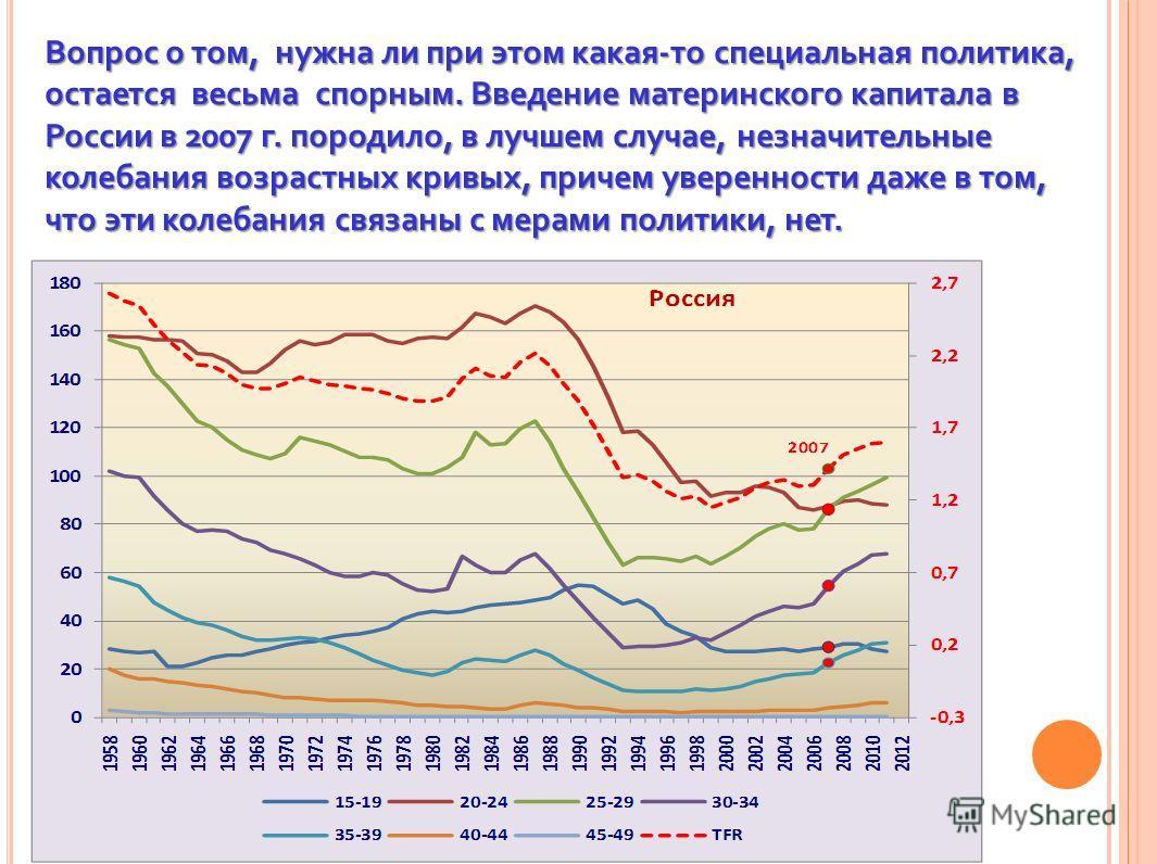 Вопрос о том, нужна ли при этом какая-то специальная политика, остается весьма спорным. Введение материнского капитала в России в 2007 г. породило, в лучшем случае, незначительные колебания возрастных кривых, причем уверенности даже в том, что эти ко